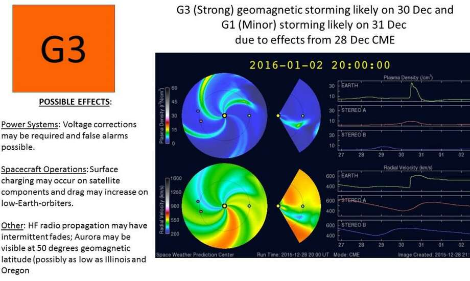 NOAA Solar Storm Warning December 2015