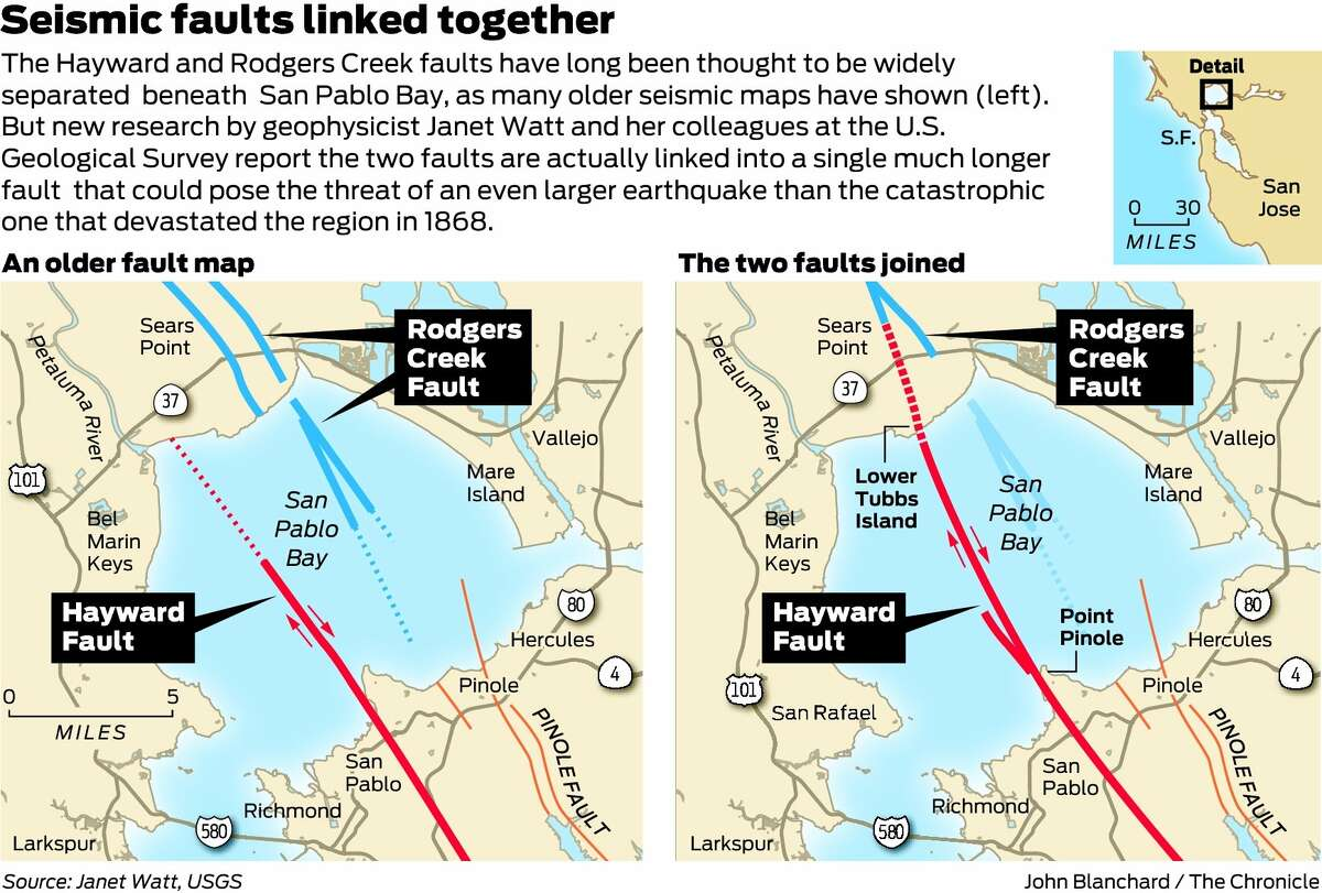This map shows how the Hayward Fault and the Rogers Creek Fault are linked into a much larger fault.
