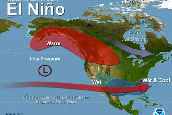 El Niño is known by the subtropical jet stream that brings cool wet weather to the southern United States.