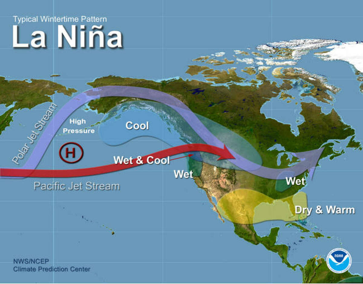 In La Niña years, atmospheric moisture streams largely bypass Texas, leaving it warm and dry. But the pattern also increases Atlantic hurricane activity during peak season.