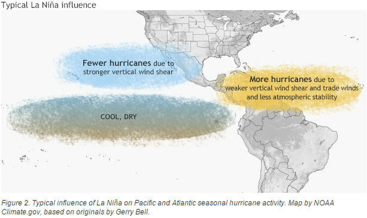 La Niña typically prompts more Atlantic hurricanes. The weather pattern is likely to manifest by mid 2016 as a strong El Niño wanes. Click through our slideshow to compare the two major weather patterns, and to see photos from a record year of severe Texas weather.