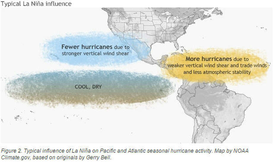 La Niña typically prompts more Atlantic hurricanes. The weather pattern is likely to manifest by mid 2016 as a strong El Niño wanes.Click through our slideshow to compare the two major weather patterns, and to see photos from a record year of severe Texas weather.