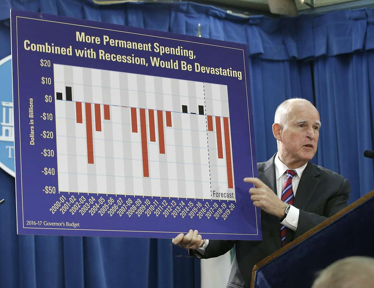 Gov. Jerry Brown holds a chart as he discusses his proposed 2016-17 state budget at a news conference, Thursday, Jan. 7, 2016, in Sacramento, Calif. Brown unveiled his proposed $122.6 billion spending plan that calls for increases in spending on education, health care and the state infrastructure.(AP Photo/Rich Pedroncelli)