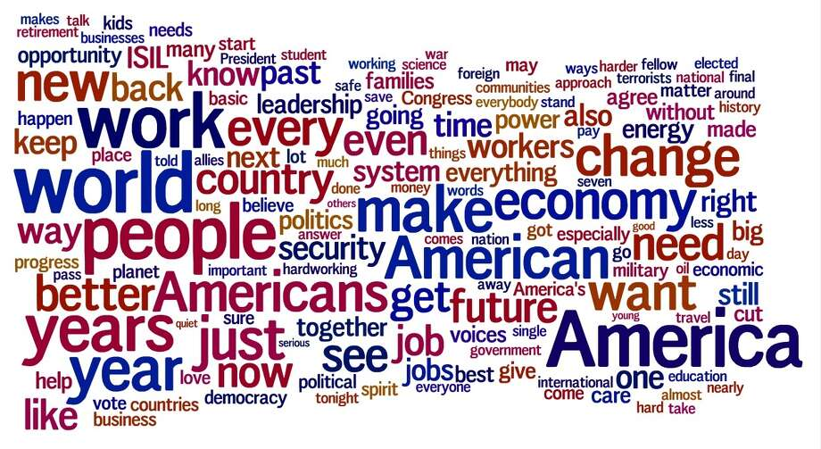 Wordcloud of President Obama's 2016 State of the Union, created using Wordle:  http://www.wordle.net/create