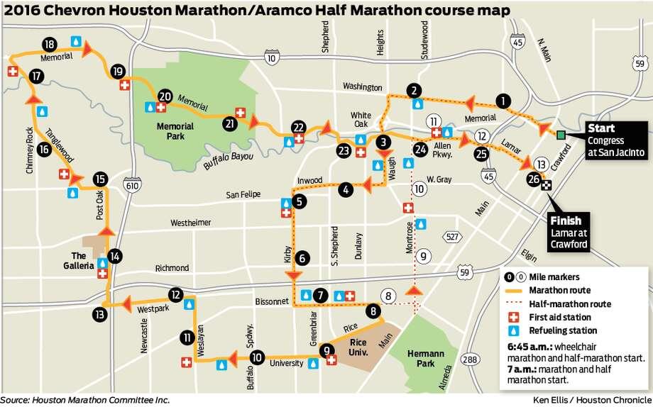 Chevron Houston Marathon at a glance Houston Chronicle