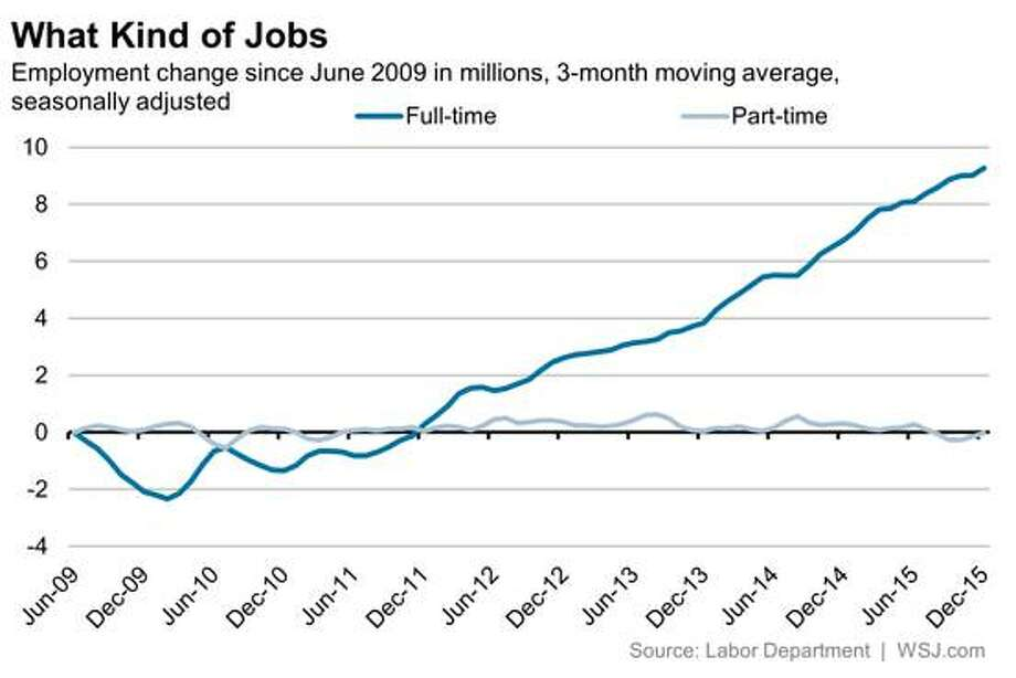 Photo: Labor Department, WSJ.com / Used By Permission