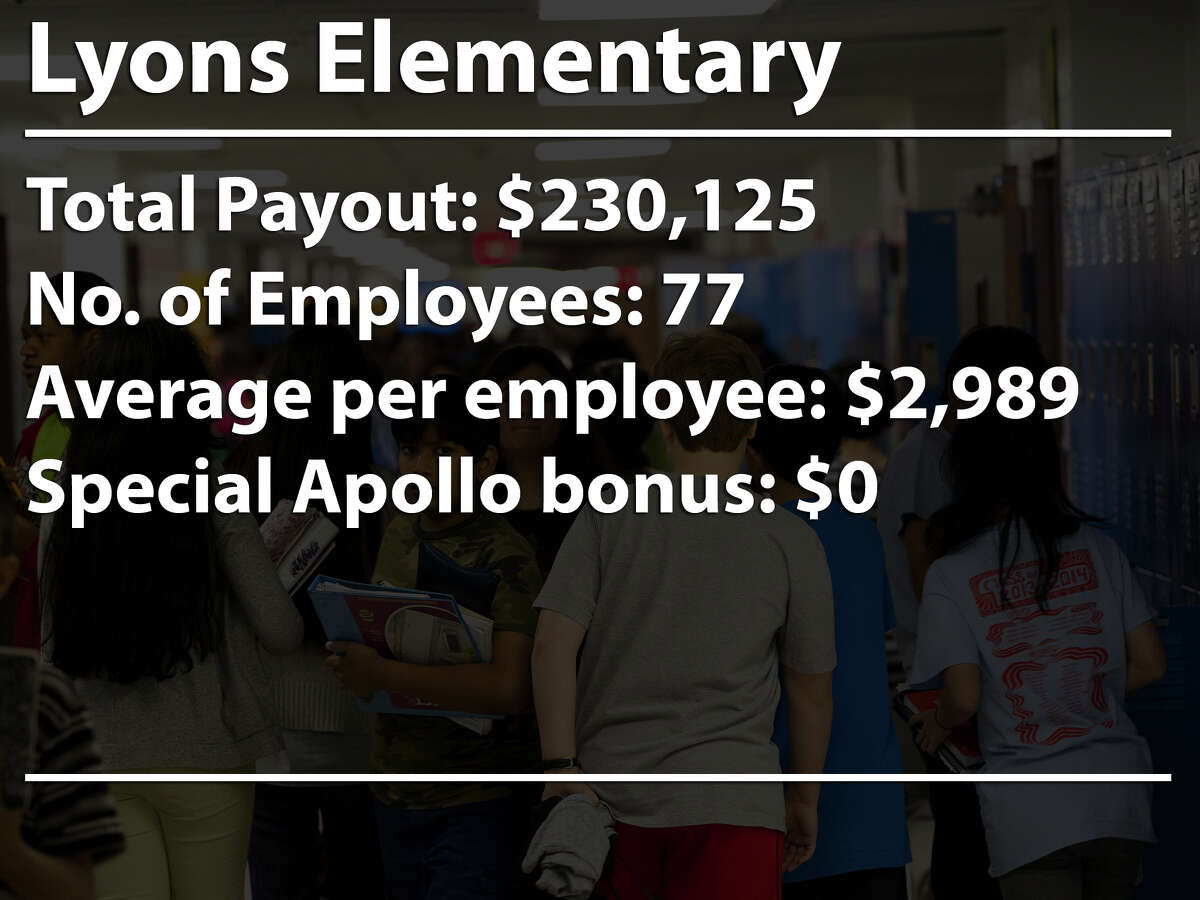 The Houston school district awarded $17 million in bonuses to teachers, administrators and other school staff as part of a performance pay program. These are the 20 schools that received the most bonus money.
