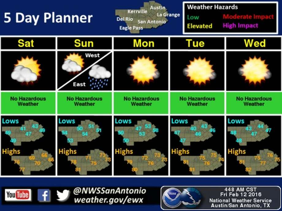Warm temperatures and clear skies are expected until at least next weekend. Photo: National Weather Service