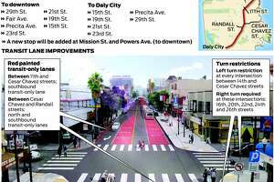 Big changes coming to the busy lanes of S.F.'s Mission Street - Photo