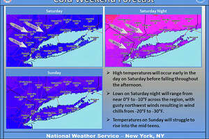 NWS warns of 'life treatening' wind chill - Photo