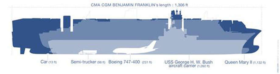 This graphic from the company's site shows how large the ship is.