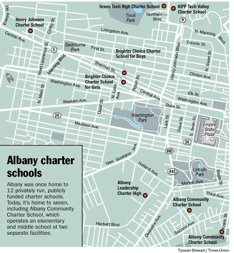 Albany charter schools.