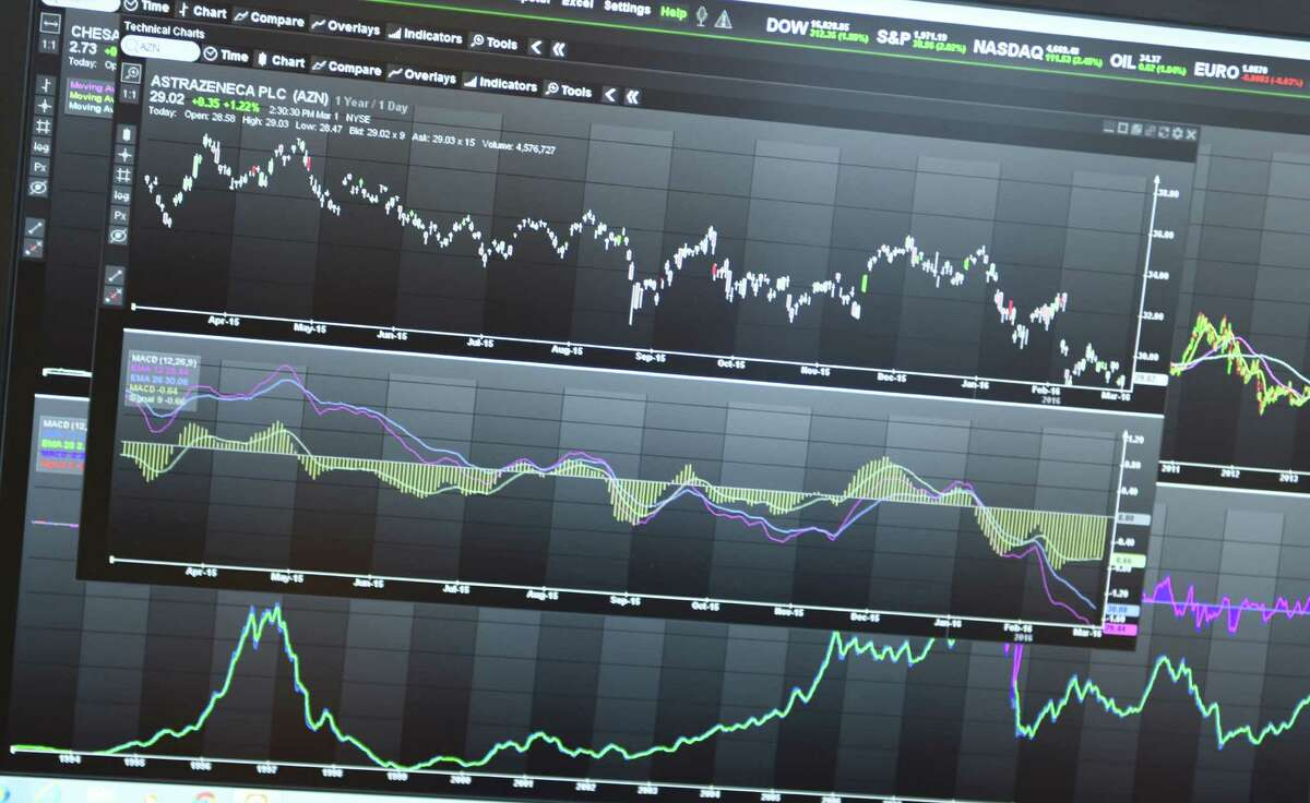 A stock timeline is displayed on the new Money.Net terminal at Greenwich Library in Greenwich, Conn. Tuesday, March 1, 2016. Money.Net is a new competitor to the well-known Bloomberg Terminal that allows users to monitor and analyze markets with real-time data.