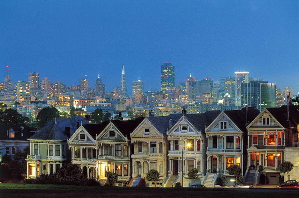 3. San Francisco, CA:8.5 years