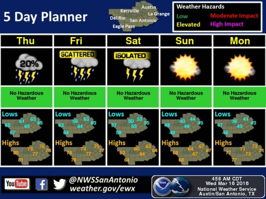 Showers are expected to return to the region on Thursday. Photo: National Weather Service