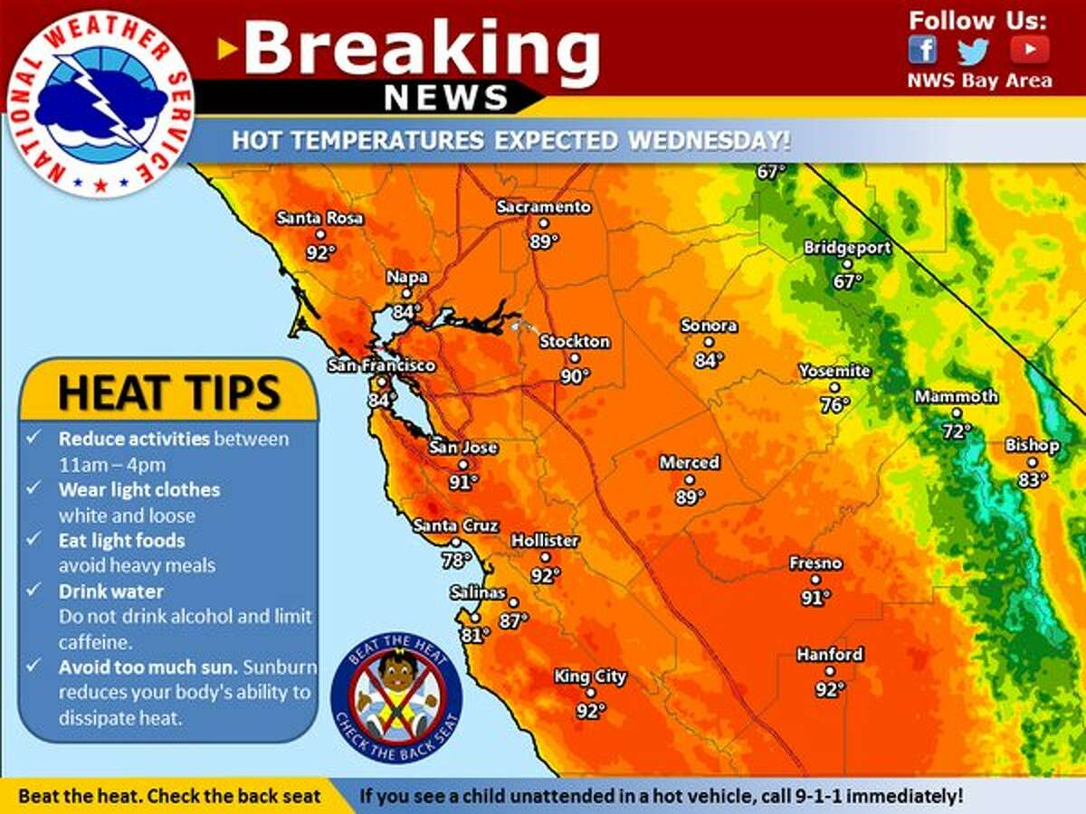 Hot temperatures expected on Wednesday