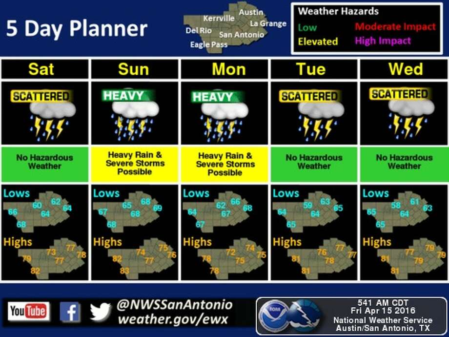 National Weather Service forecasters say San Antonio is going to get pounded by storms over the weekend. Photo: National Weather Service