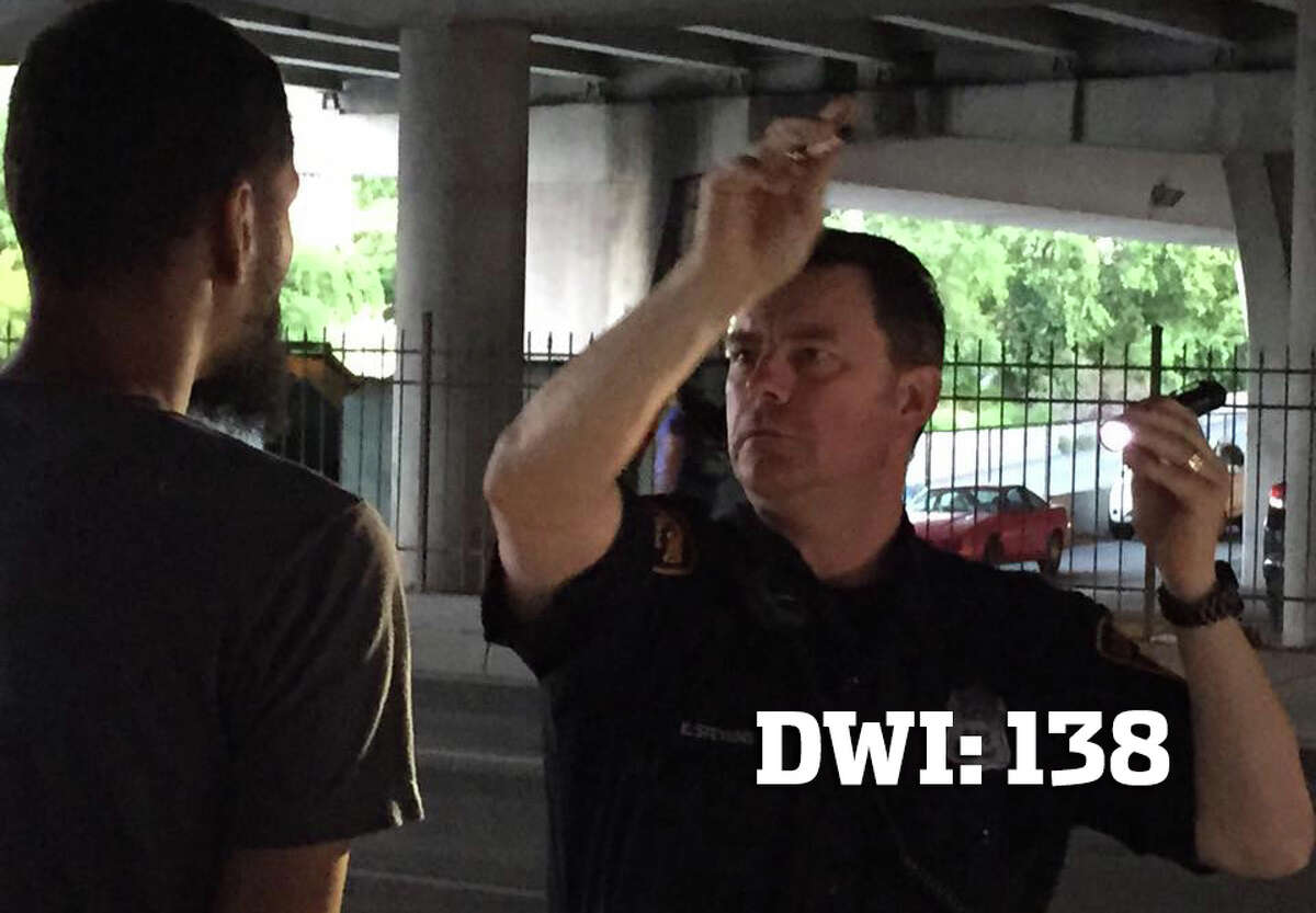 San Antonio Police Department has released their 2016 Fiesta DWI stats.