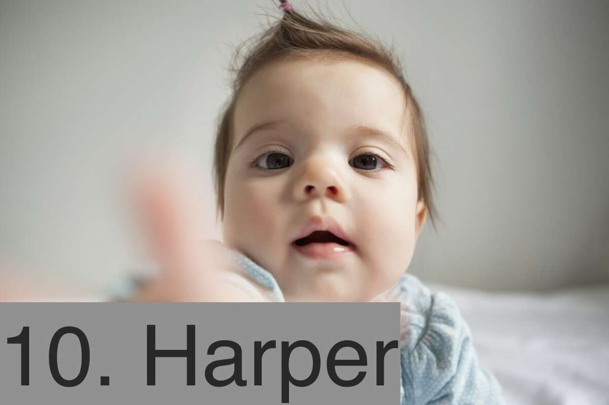 Top baby girl names in U.S. for 2015. according to the U.S. Social Security Administration.