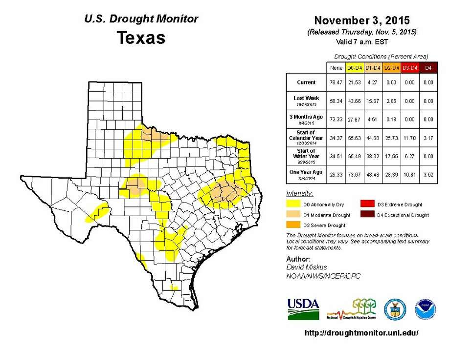 Photo: United States Drought Monitor
