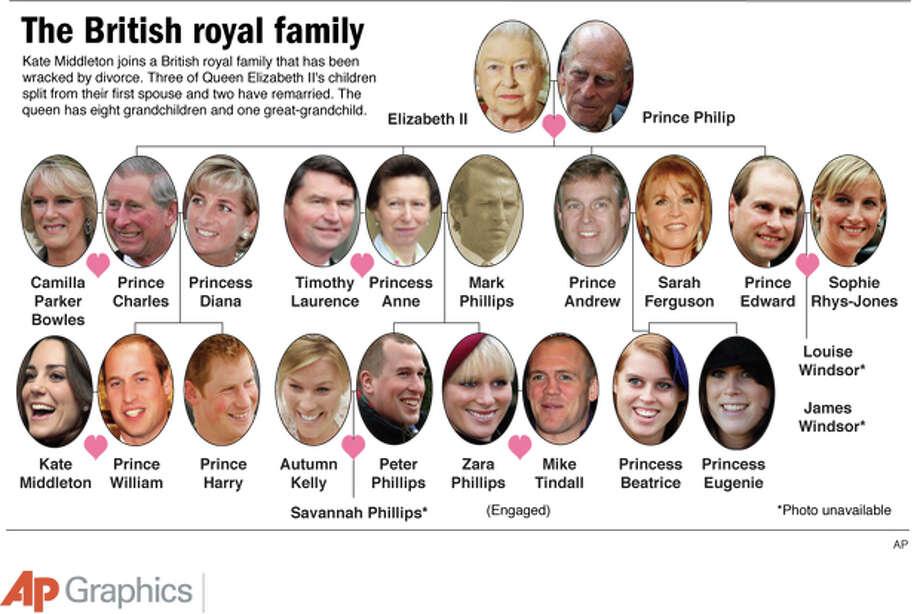 family tree the british royal family midland reporter telegram. Black Bedroom Furniture Sets. Home Design Ideas