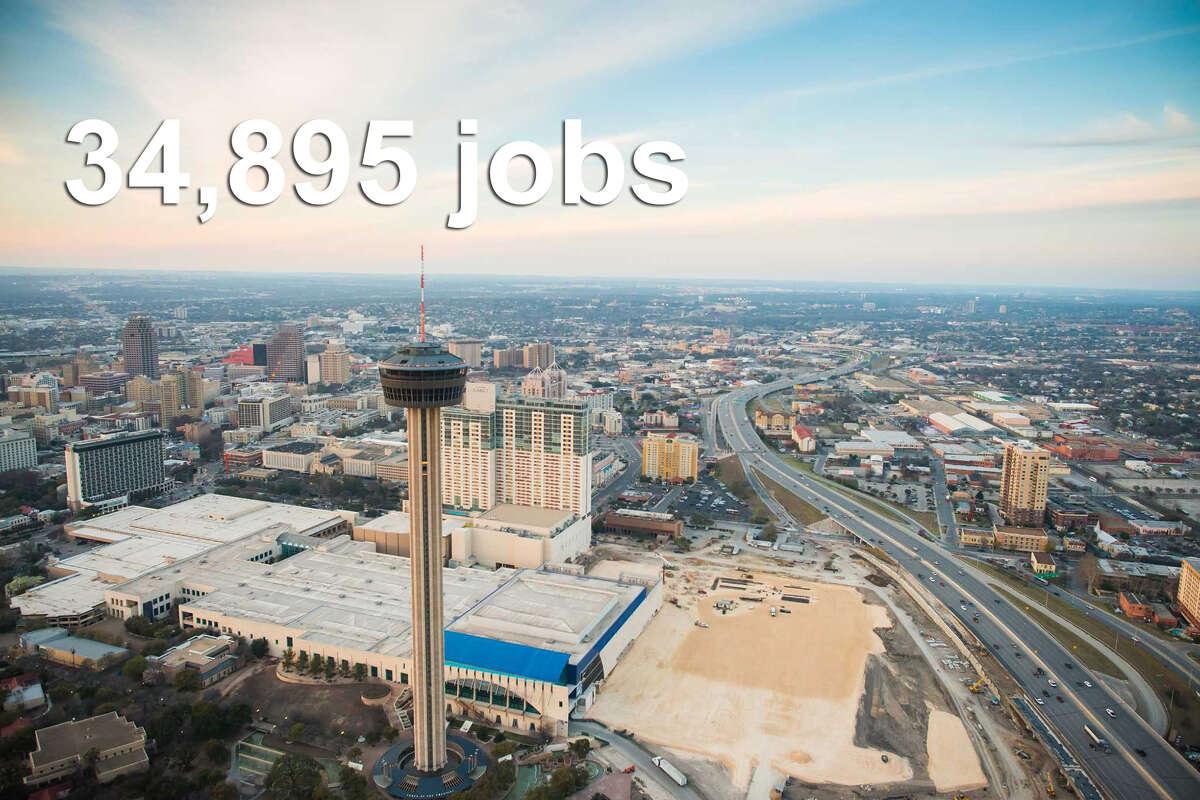 20. San Antonio, TXMedian base salary: $55,000Median home value: $150,200
