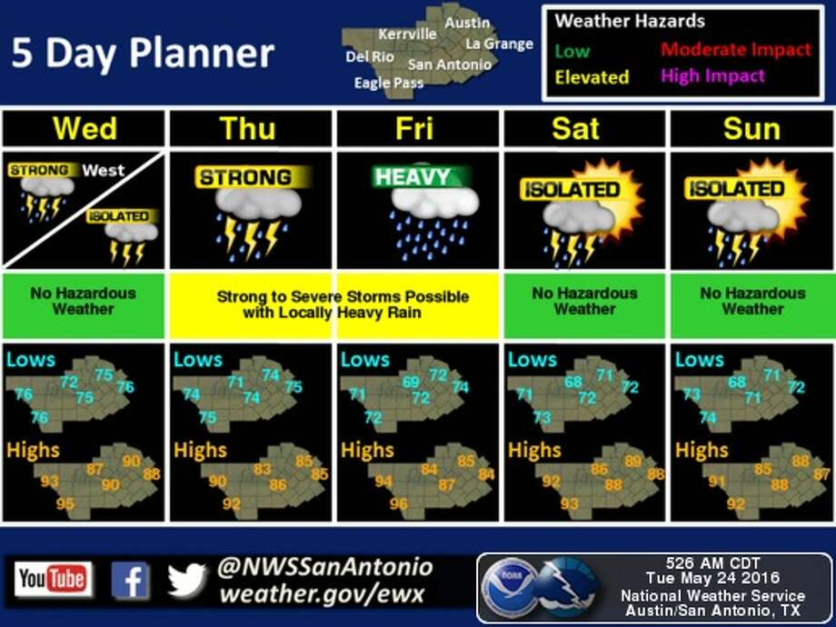Heavy showers are headed for San Antonio again. Photo: National Weather Service