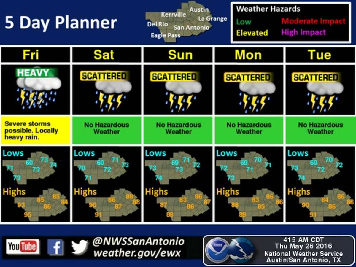 1. WEATHER Isolated showers are expected to continue through the weekend in San Antonio. Whether any heavy downpours will develop is still unclear, but they are possible.RELATED: Severe storms slam portions of Central Texas, leave others untouched