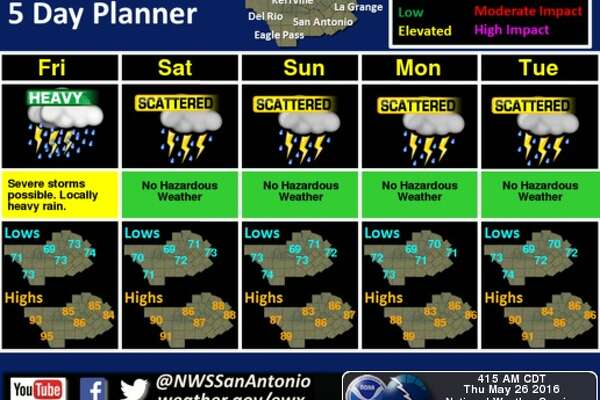 Showers are expected to continue through most of next week in San Antonio.