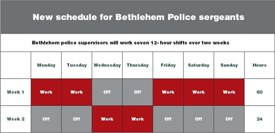 10 hour shift templates - schedule templates rotating shift schedule sample shift