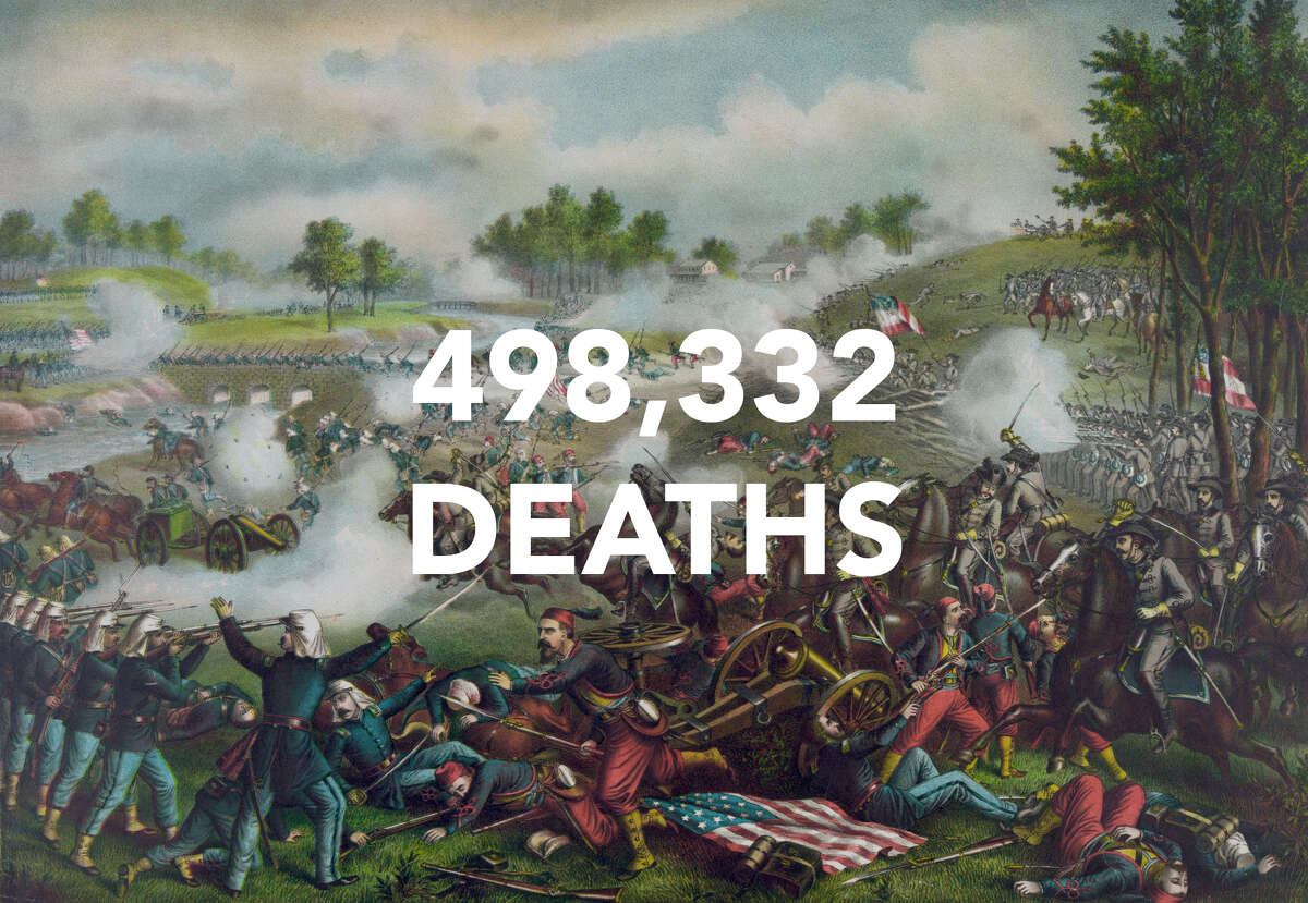 *Overall military deaths, North and South