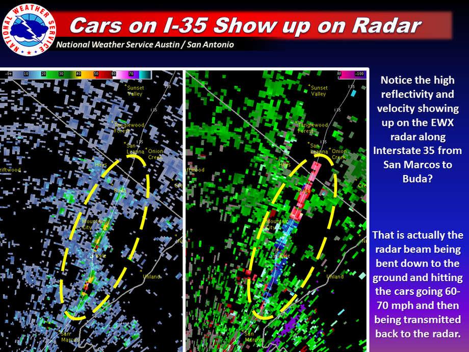National Weather Service Records Radar Phenomenon Along
