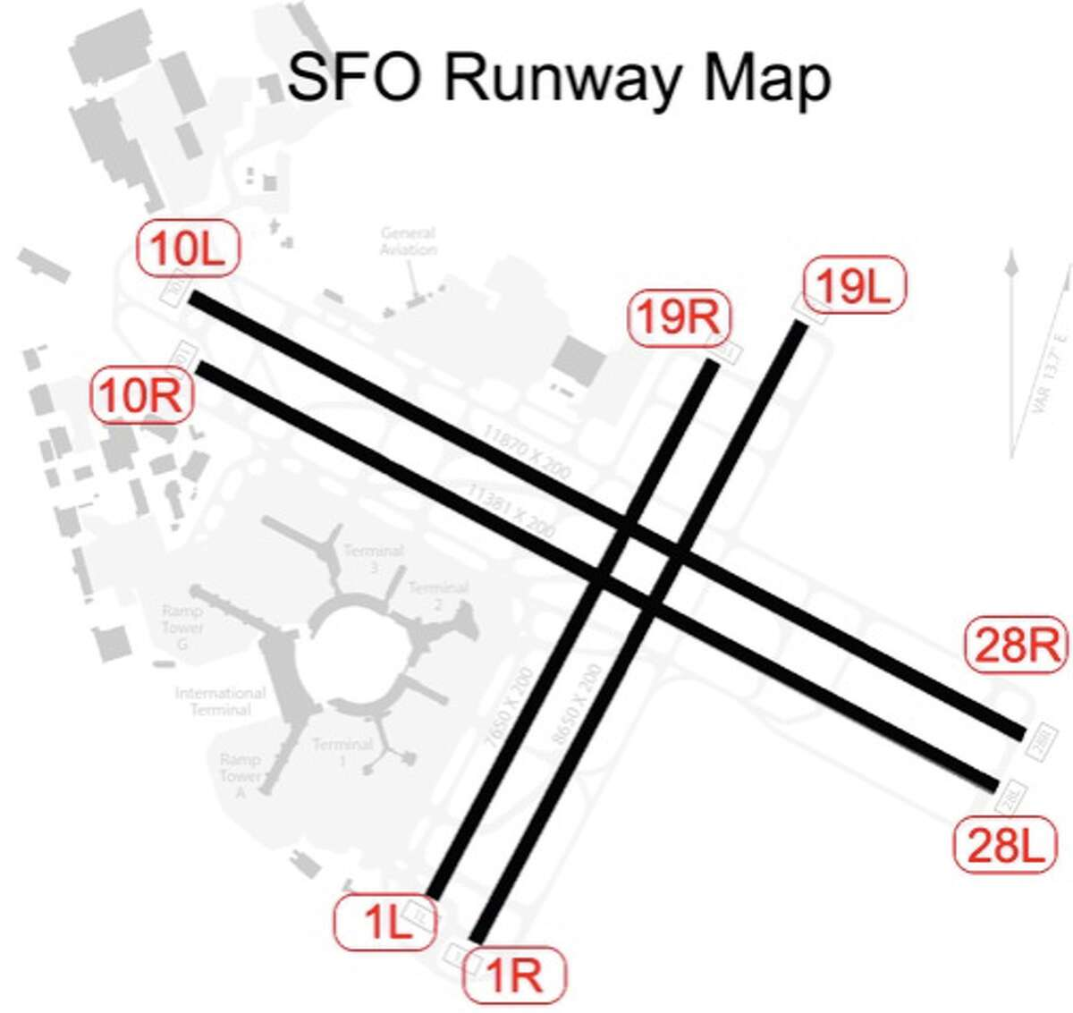 One of SFO's busiest runways, 28L (lower right) will be closed for 20 days of repairs in September.