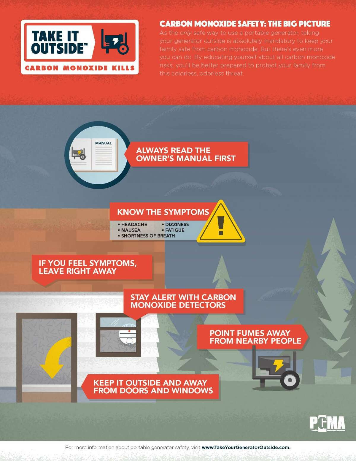 Hurricane season has officially started. The backup-power experts at Generac have offered tips on power alternatives, generator safety and unique recipes.