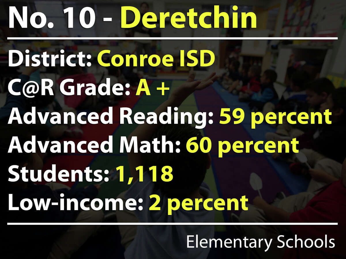 Click the gallery to the see Houston's top elementary, middle and high schools.