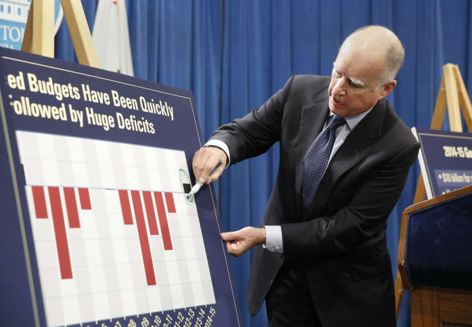 FILE -- In this Jan. 9, 2014 file photo, California Gov. Jerry Brown circles a black line indicating the state's projected budget surplus during a news conference where he unveiled his proposed 2014-15 state budget, at the Capitol in Sacramento, Calif. The red lines on the chart show California's budget deficits over the past few years. A slow but steady economic recovery is generating more tax revenue than many states had anticipated. California, once the epitome of busted budgets, is now forecasting a $3.2 billion budget surplus.(AP Photo/Rich Pedroncelli, file)