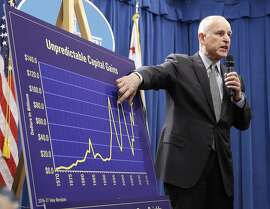 FILE - In this May 13, 2016 file photo, California Gov. Jerry Brown gestures to a chart showing the unpredictable capital gains revenues as he discusses his revised 2016-17 state budget plan in Sacramento, Calif. Lawmakers scheduled a meeting Thursday evening June 9, 2016 to consider a compromise 2016-17 California budget plan. (AP Photo/Rich Pedroncelli, file)