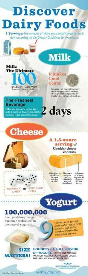 Health Tip: Be Sure to Get 3 Servings of Dairy Daily