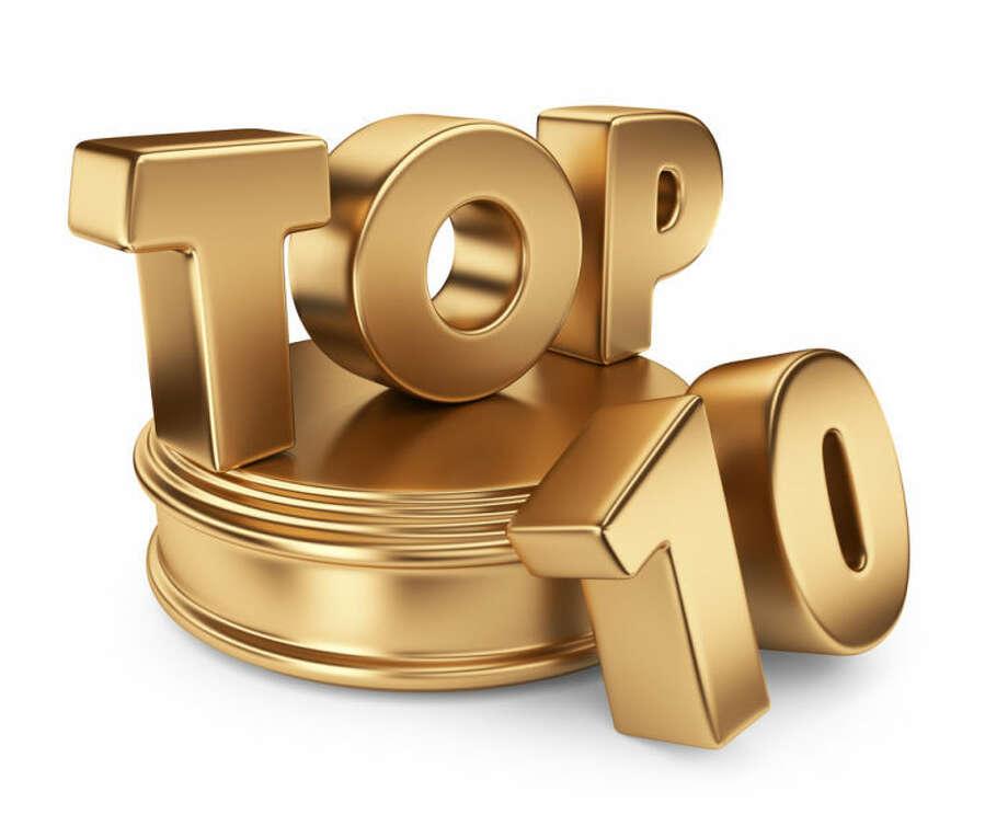 Top 10 stories