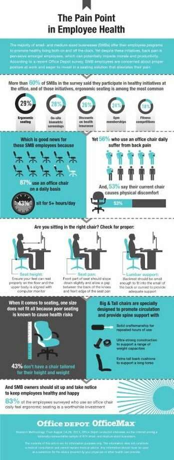 The Right Seating Can Alleviate Back Pain