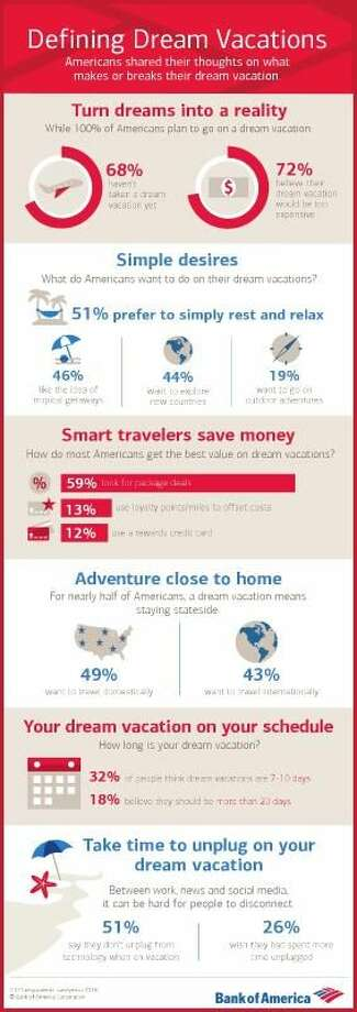 Smart Budget Travel Tips for That Dream Vacation
