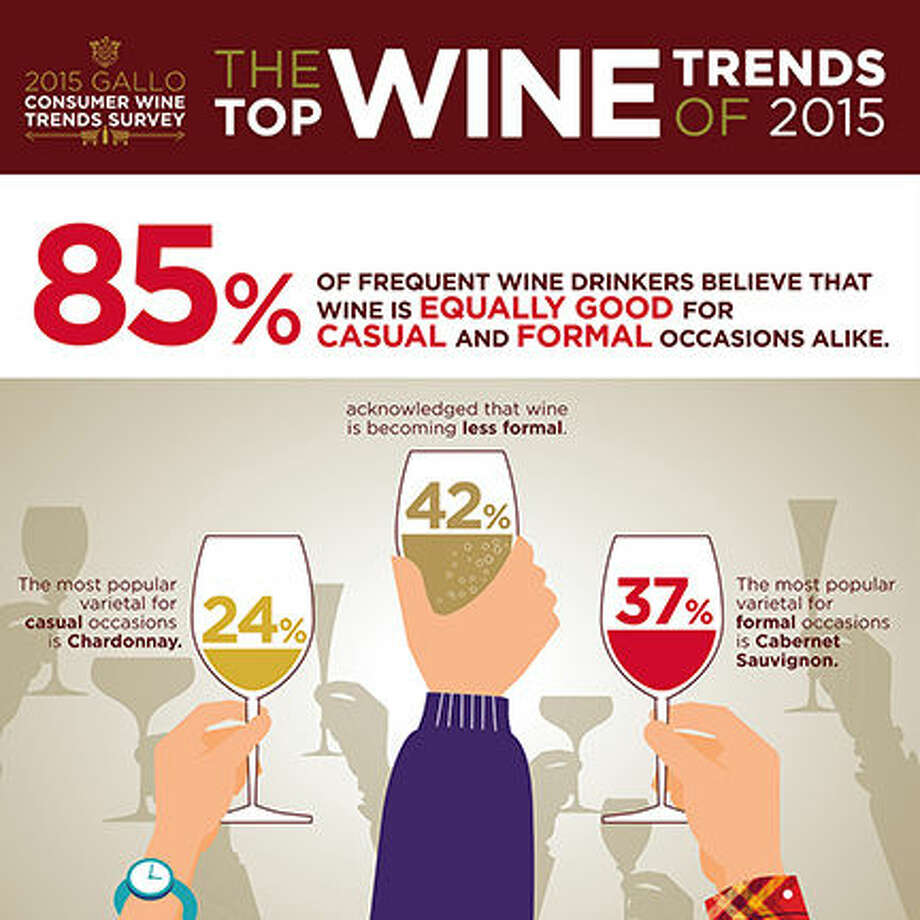 Top Wine Trends of 2015 Unveiled
