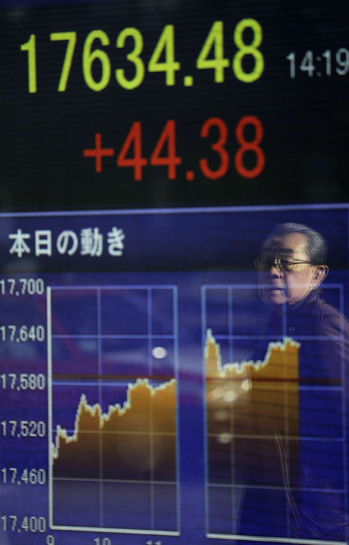 A man is reflected on a glass window as he looks at an electronic stock board of a securities firm in Tokyo, Tuesday, Dec. 2, 2014. Asian stock markets drifted Tuesday, taking a negative cue from Wall Street as the economic outlook for next year clouds. Japan's Nikkei 225 stock average was up 0.2 percent at 17,629.55. (AP Photo/Eugene Hoshiko)
