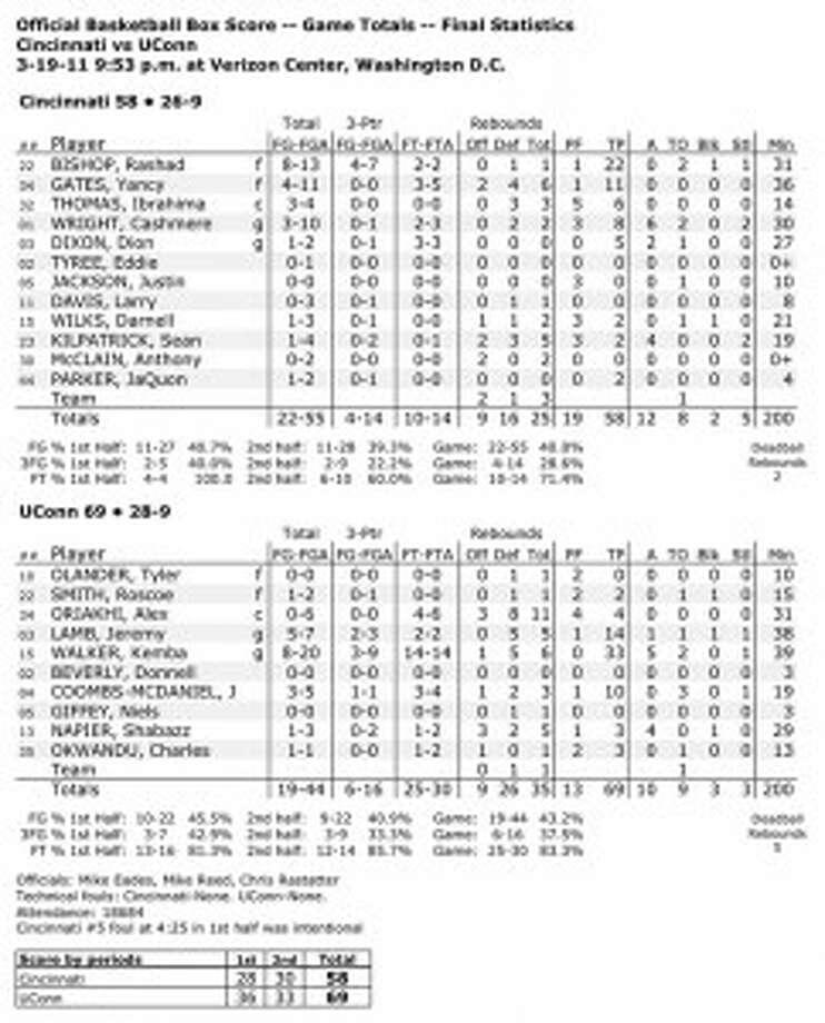NCAA MEN'S BASKETBALL: Third Round — UConn 69, Cincinnati 58