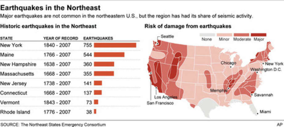 EASTCOASTQUAKE: Norwalkers react to tremors from earthquake