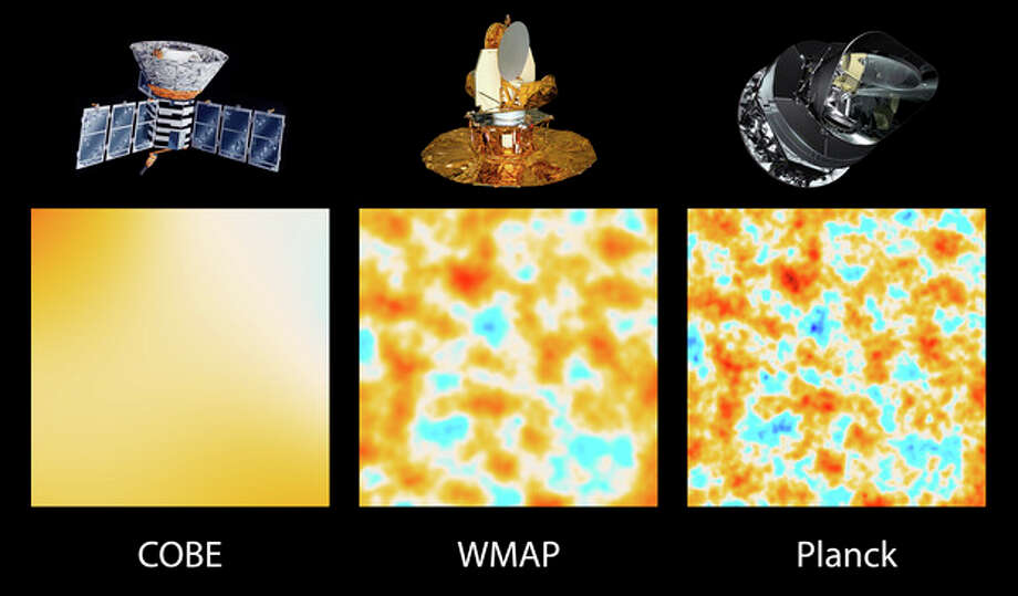 This image released on Thursday March 21, 2013 by the European Space Agency (ESA) in Paris shows from left , the evolution of satellites designed to measure ancient light left over from the Big Bang that created our universe 13.8 billion years ago. Called the cosmic microwave background, this light reveals secrets of the universe's origins, fate, ingredients and more. The three panels show 10-square-degree patches of all-sky maps created by space-based missions capable of detecting the cosmic microwave background. The first spacecraft, launched in 1989, is NASA's Cosmic Background Explorer, or COBE on left, the second satellite the Wilkinson Microwave Anisotropy Probe, or WMAP, centre, was launched in 2001 and the third satellite Planck, a European Space Agency mission with significant NASA contributions. was launched in 2009,(AP Photo/ESA Planck Collaboration) / ESA Plank Collaboration
