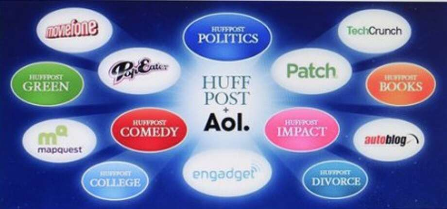 Headlines on The Huffington Post''s website announce that the online company is being purchased by AOL, Monday, Feb. 7, 2011 in New York. The $315 million deal represents a bold bet on the future of online news. (AP Photo/Mark Lennihan)