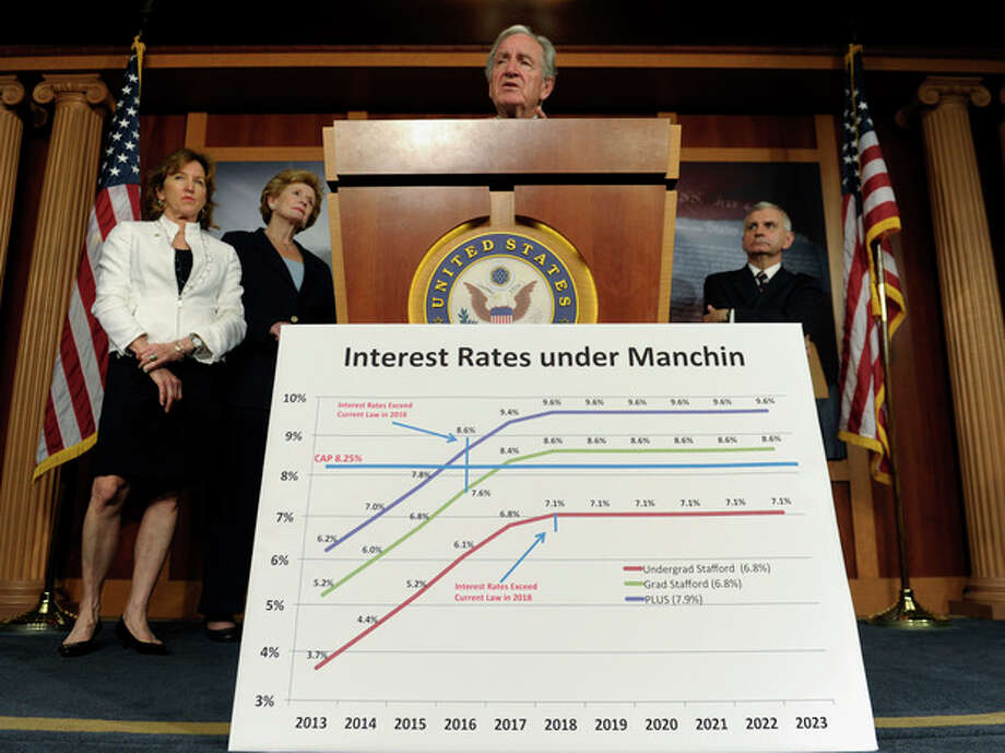 Senate Health, Education, Labor and Pension Committee Chairman Sen. Tom Harkin, D-Iowa, center, accompanied by, from left, Sen. Kay Hagan, D-N.C., Sen. Debbie Stabenow, D-Mich, and Sen. Jack Reed, D-R.I., talks about legislation to try and prevent the increase in the interest rates on some student loans, Thursday, June 27, 2013, during a news conference on Capitol Hill in Washington. (AP Photo/Susan Walsh) / AP