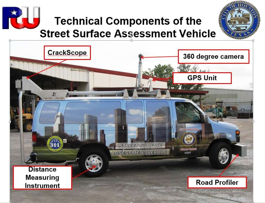 The City of Houston uses the SSAV to assess street conditions. Image via City of Houston Public Works and Engineering.