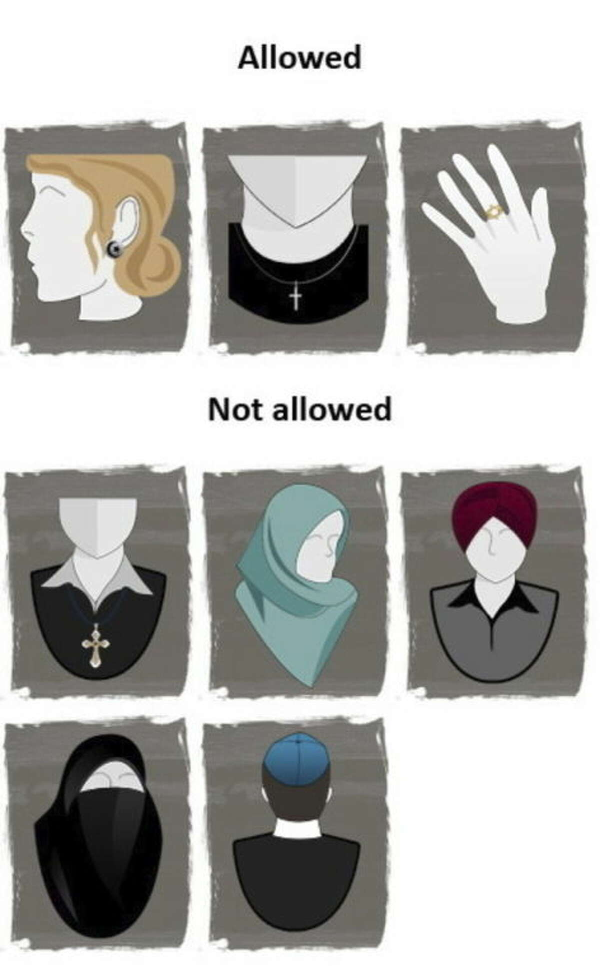 """This image released in September 2013 by the Quebec government shows a proposal for types of religious clothing allowed and not allowed for public workers, under Quebec's proposed """"charter of values."""" (AP Photo/The Canadian Press, Gouvernement du Québec)"""
